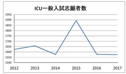 icu-stats17-01