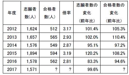icu-stats17-02