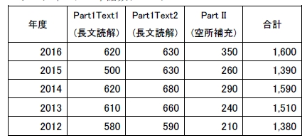 icu-stats17-04