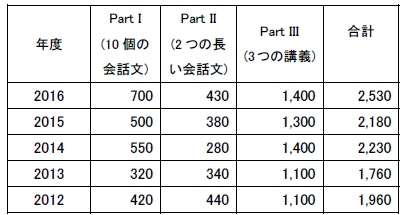 icu-stats17-05