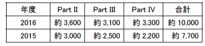 icu-stats17-06