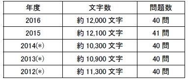 icu-stats17-07