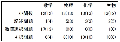 icu-stats17-08